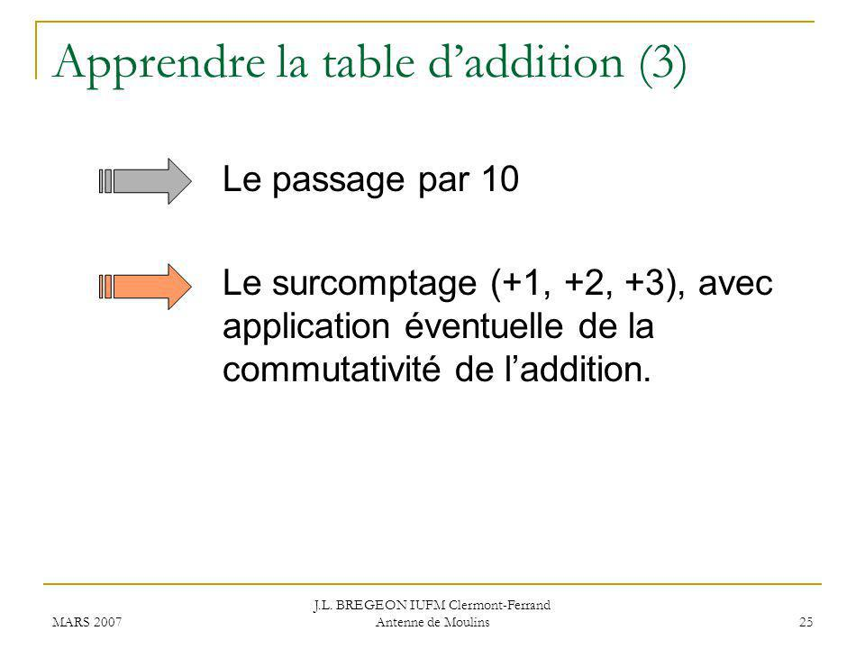 Apprendre la table d'addition (3)