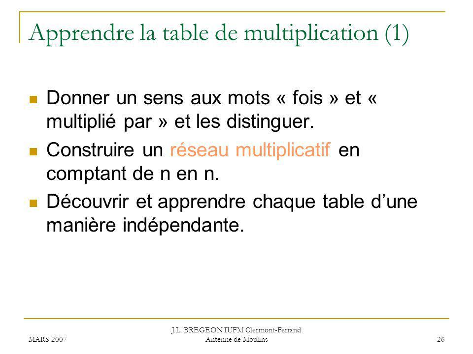 Apprendre la table de multiplication (1)
