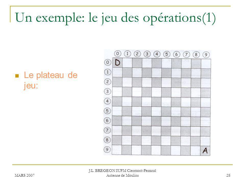 Un exemple: le jeu des opérations(1)