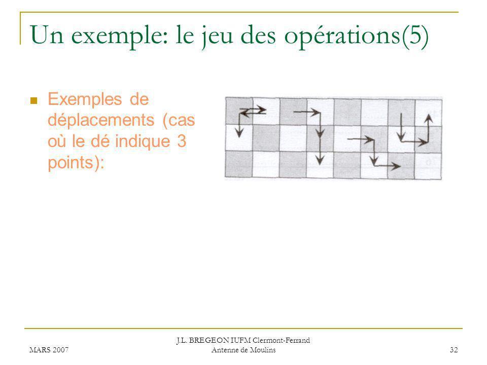 Un exemple: le jeu des opérations(5)