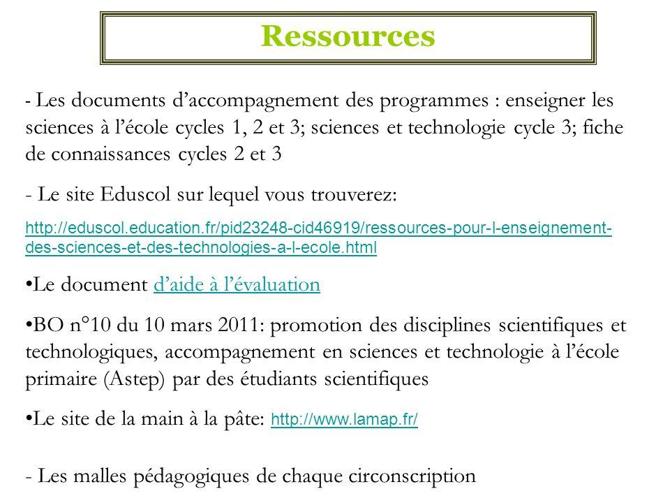 Ressources Le site Eduscol sur lequel vous trouverez: