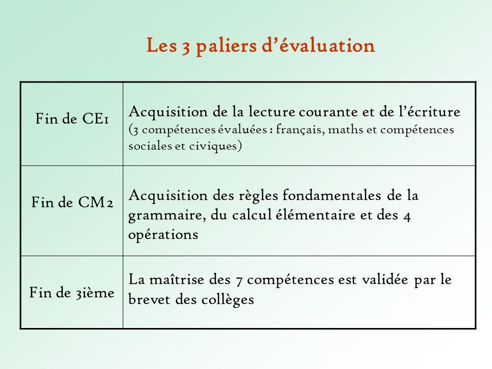 Les 3 paliers d'évaluation
