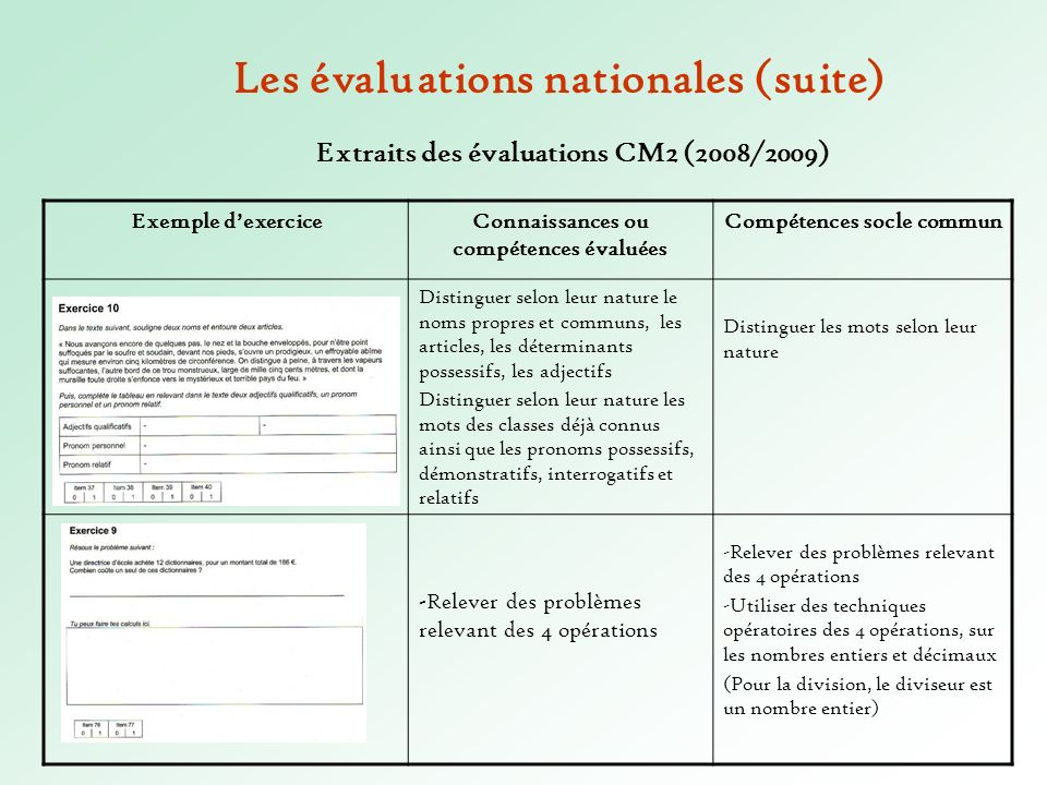Les évaluations nationales (suite)