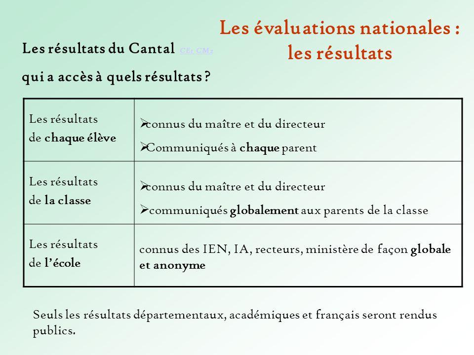 Les évaluations nationales : les résultats