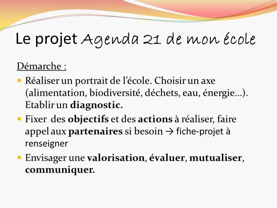 Le projet Agenda 21 de mon école