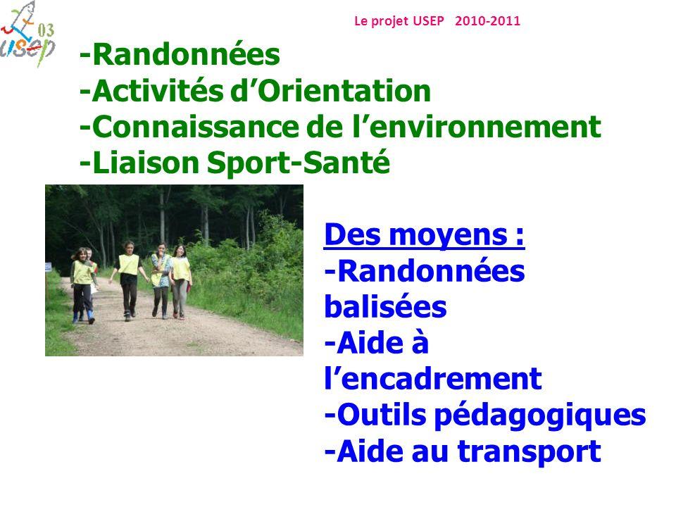 -Activités d'Orientation -Connaissance de l'environnement
