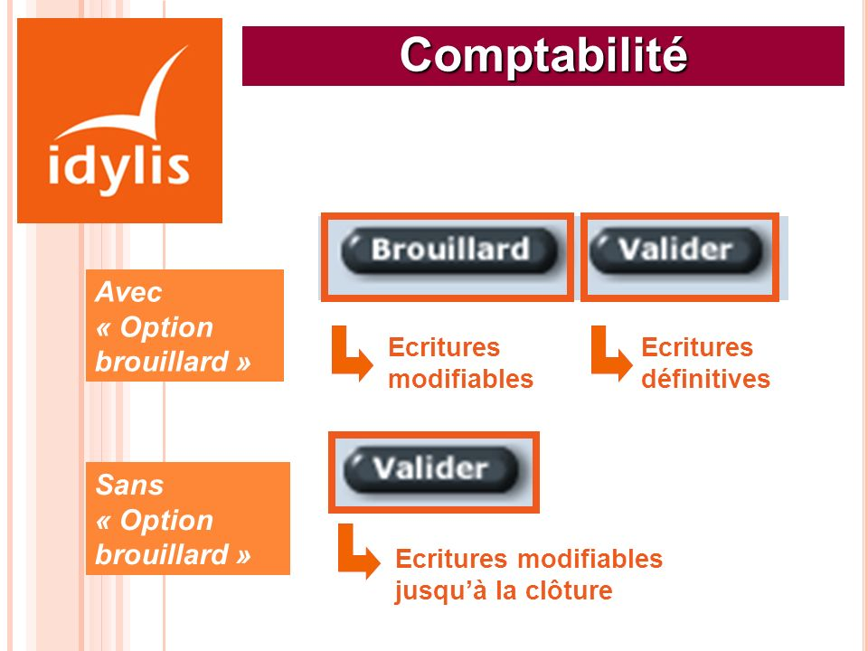 Comptabilité Avec « Option brouillard » Sans « Option brouillard »
