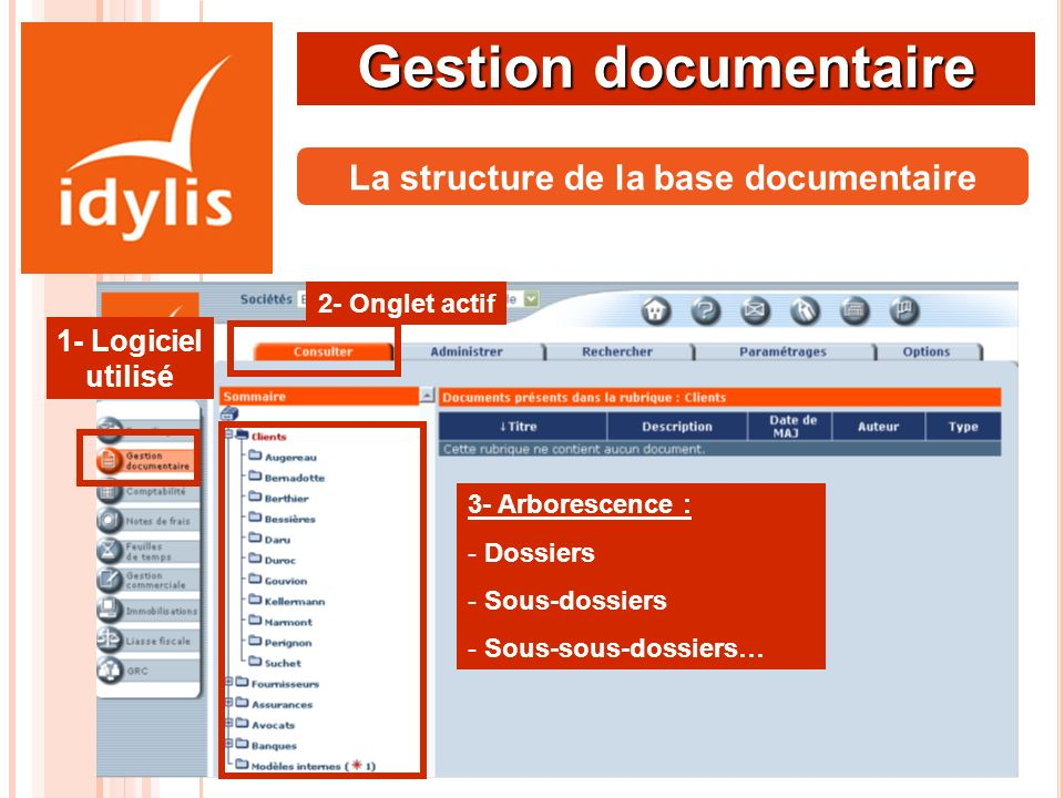 La structure de la base documentaire