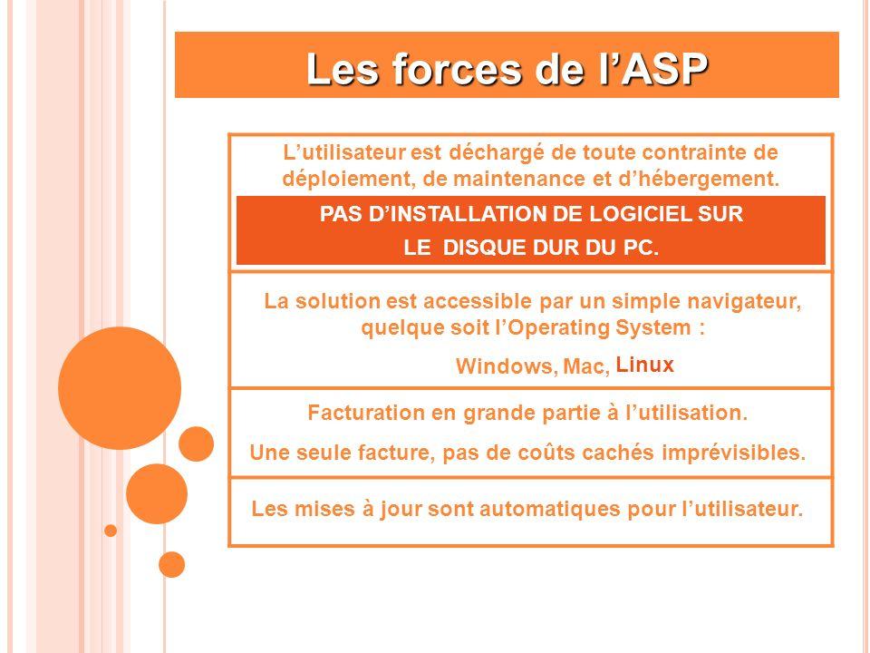 Les forces de l'ASP L'utilisateur est déchargé de toute contrainte de déploiement, de maintenance et d'hébergement.