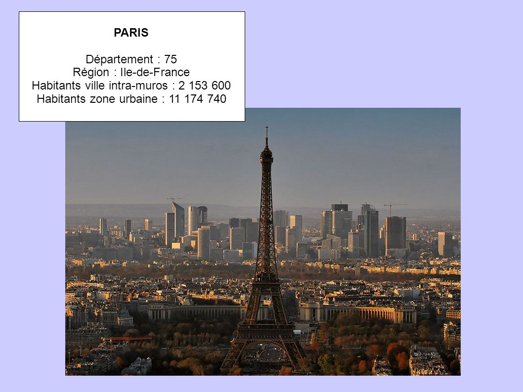 Paris Intra Muros Ville Autour