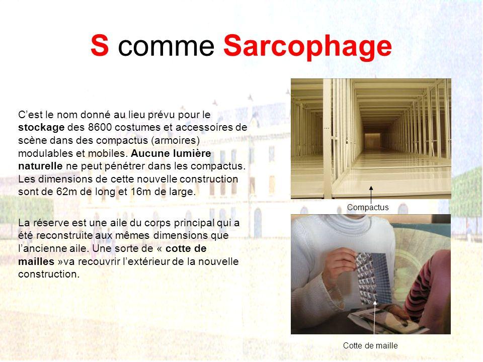 S comme Sarcophage Compactus.