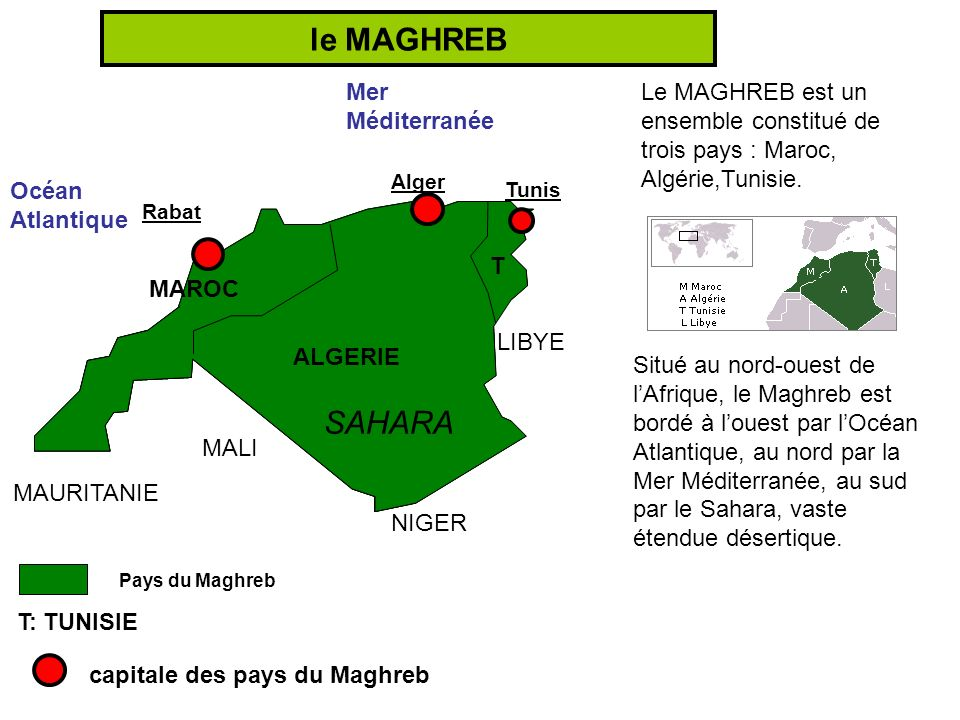 le MAGHREB SAHARA MAURITANIE NIGER LIBYE MALI Océan Atlantique