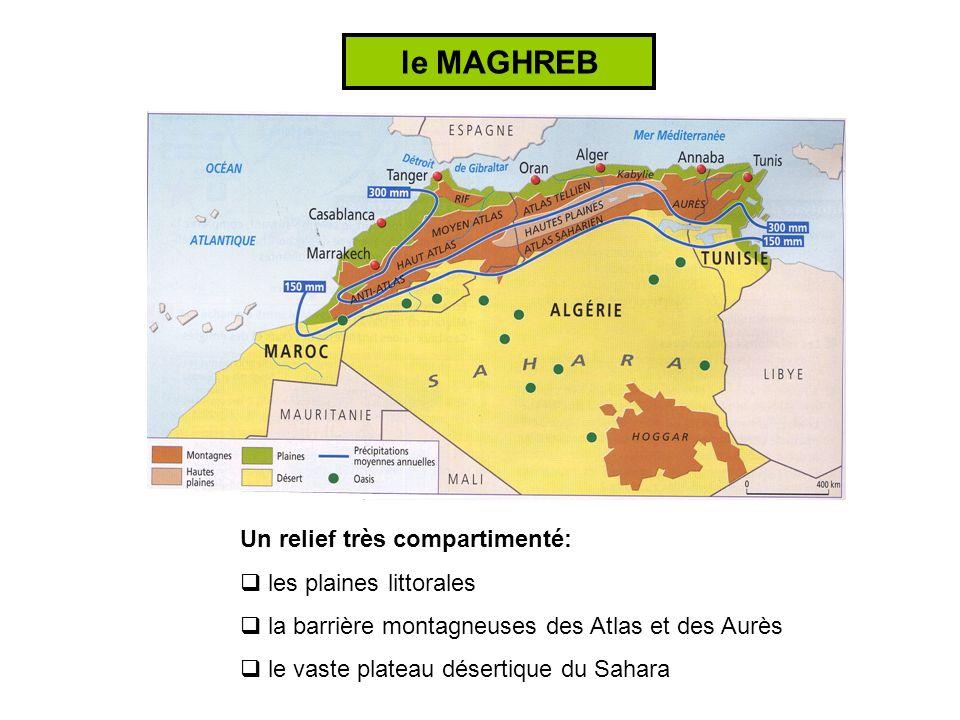 le MAGHREB Un relief très compartimenté: les plaines littorales