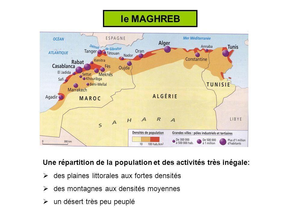 le MAGHREB Une répartition de la population et des activités très inégale: des plaines littorales aux fortes densités.