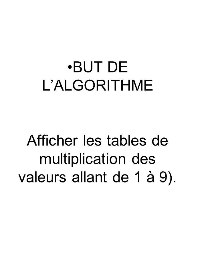 BUT DE L'ALGORITHME Afficher les tables de multiplication des valeurs allant de 1 à 9).