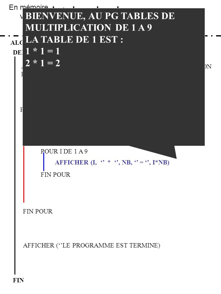 BIENVENUE, AU PG TABLES DE MULTIPLICATION DE 1 A 9 LA TABLE DE 1 EST :