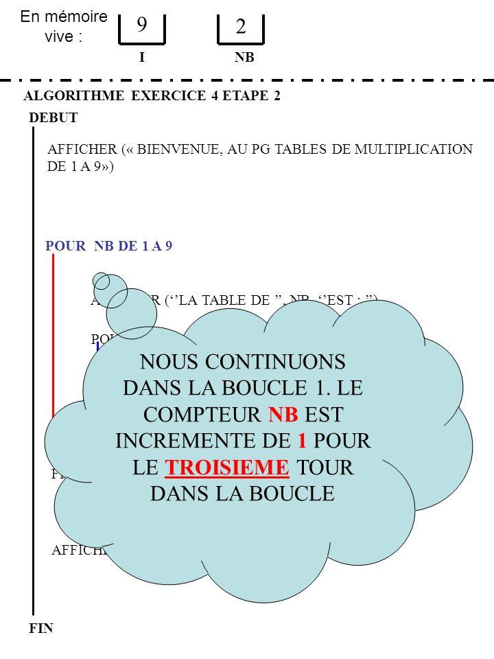 9 2. En mémoire vive : I. NB. ALGORITHME EXERCICE 4 ETAPE 2. DEBUT. AFFICHER (« BIENVENUE, AU PG TABLES DE MULTIPLICATION DE 1 A 9»)