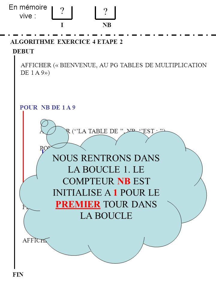 En mémoire vive : I. NB. ALGORITHME EXERCICE 4 ETAPE 2. DEBUT. AFFICHER (« BIENVENUE, AU PG TABLES DE MULTIPLICATION DE 1 A 9»)