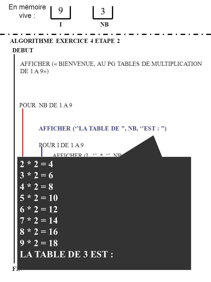 9 3. En mémoire vive : I. NB. ALGORITHME EXERCICE 4 ETAPE 2. DEBUT. AFFICHER (« BIENVENUE, AU PG TABLES DE MULTIPLICATION DE 1 A 9»)