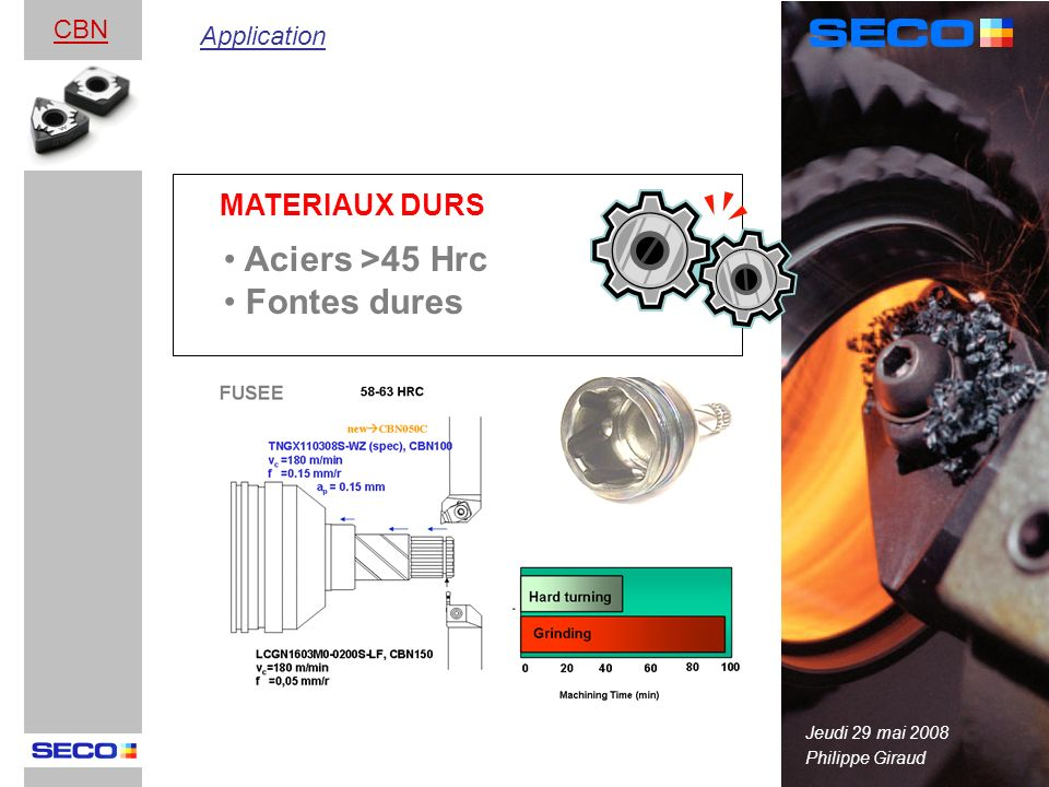 Aciers >45 Hrc Fontes dures MATERIAUX DURS CBN Application