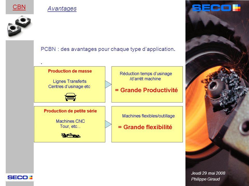 CBN Avantages PCBN : des avantages pour chaque type d'application. .