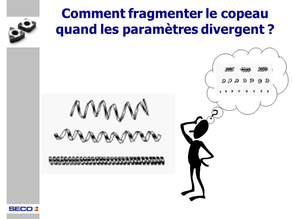 Comment fragmenter le copeau quand les paramètres divergent