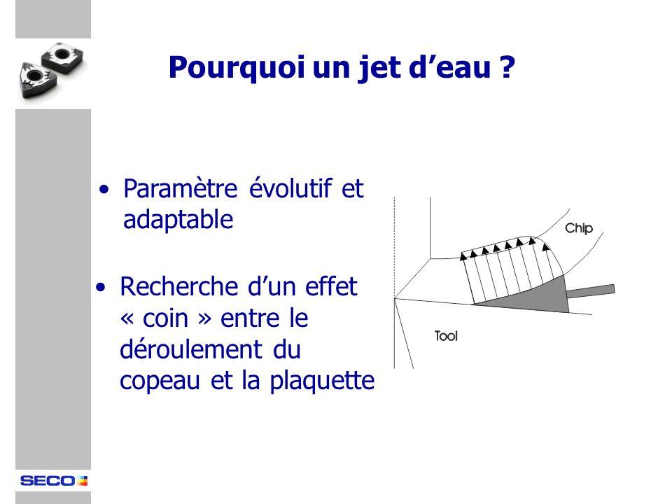 Pourquoi un jet d'eau Paramètre évolutif et adaptable