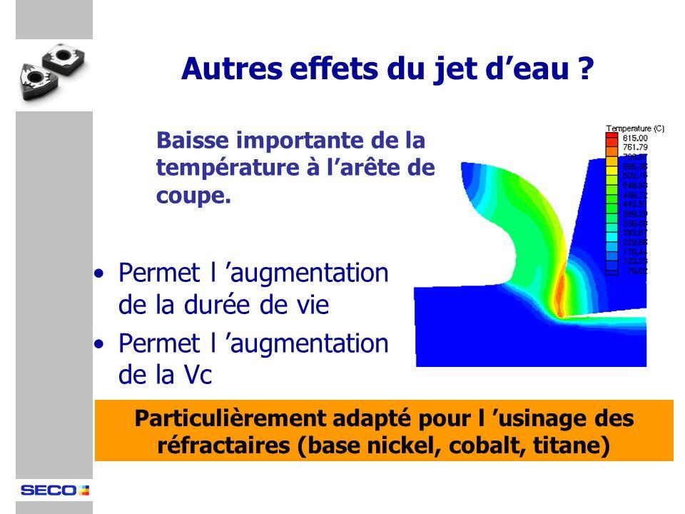 Autres effets du jet d'eau