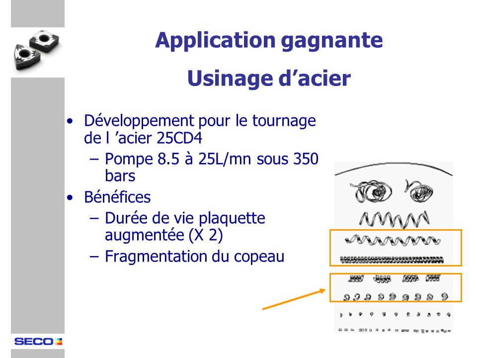 Application gagnante Usinage d'acier