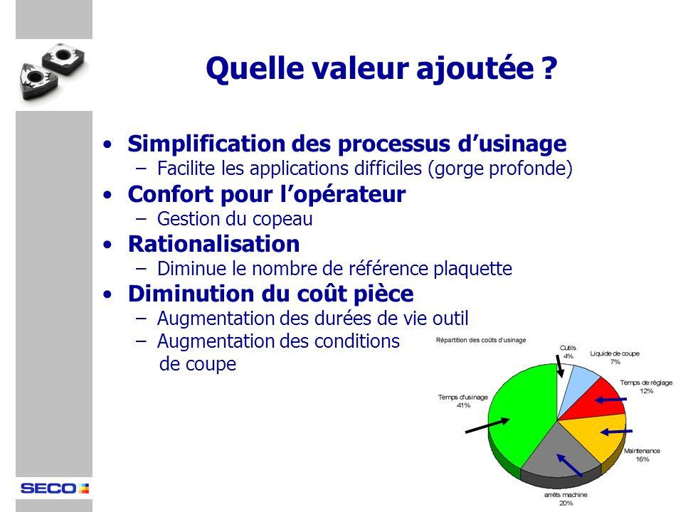 Quelle valeur ajoutée Simplification des processus d'usinage