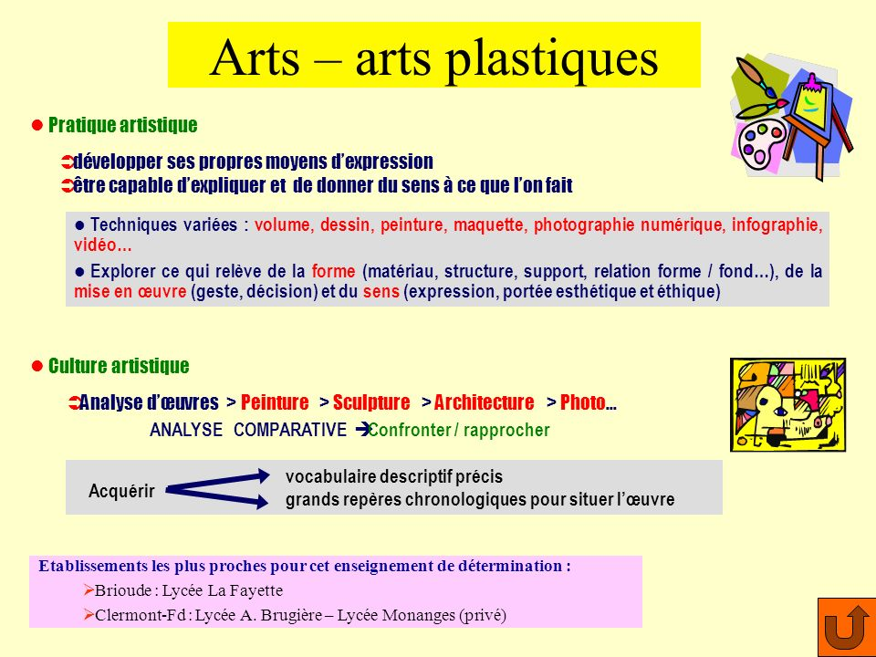Arts – arts plastiques Pratique artistique