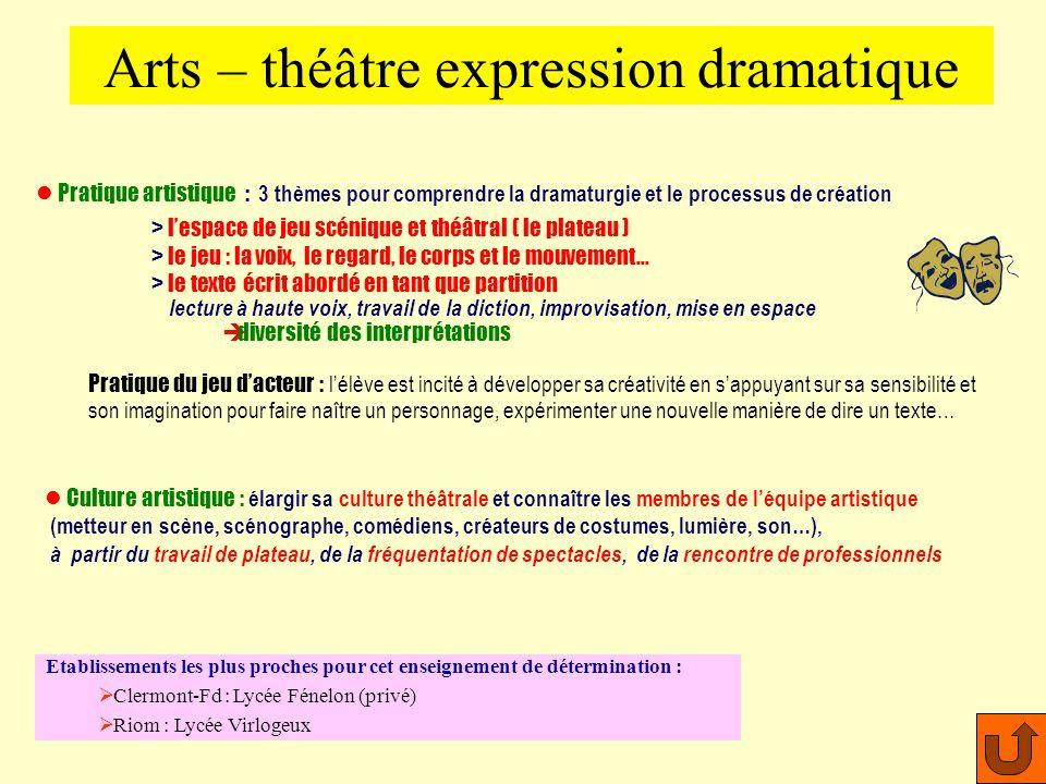 Arts – théâtre expression dramatique