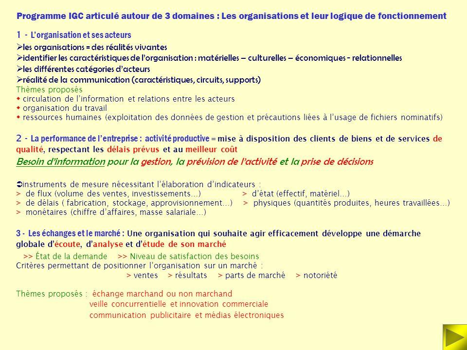 Programme IGC articulé autour de 3 domaines : Les organisations et leur logique de fonctionnement