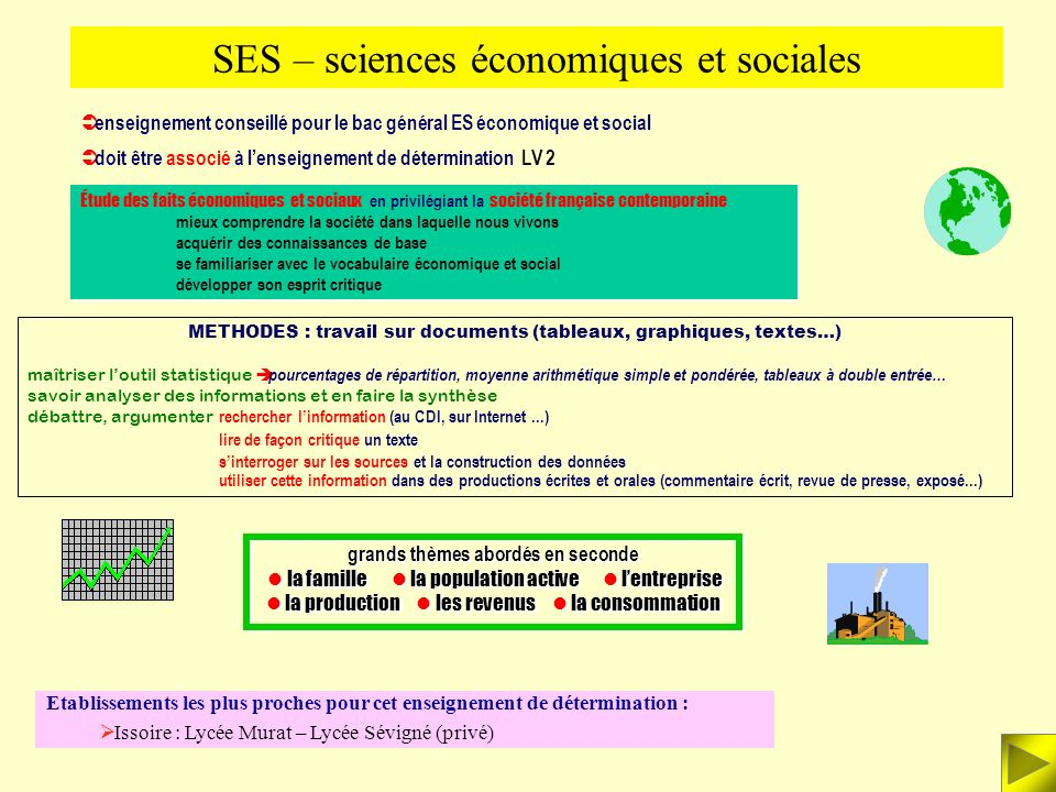 SES – sciences économiques et sociales