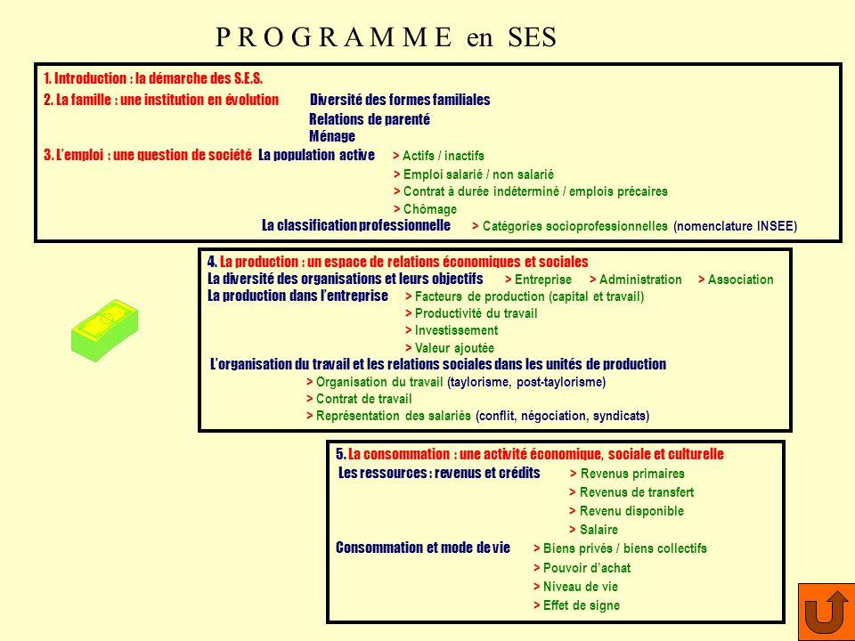 P R O G R A M M E en SES 1. Introduction : la démarche des S.E.S.