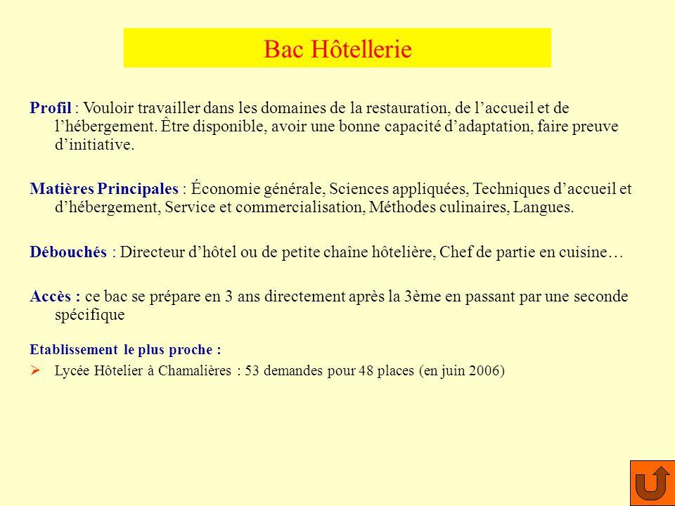 Bac Hôtellerie