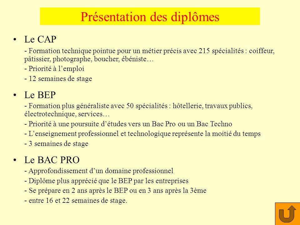 Présentation des diplômes