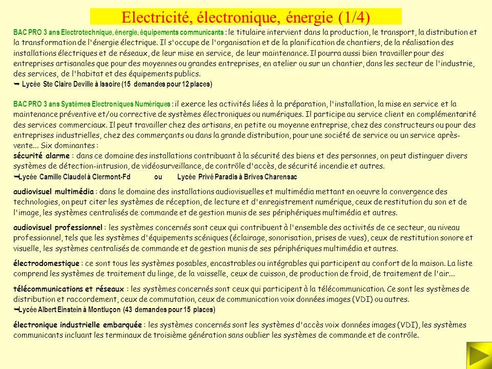 Electricité, électronique, énergie (1/4)