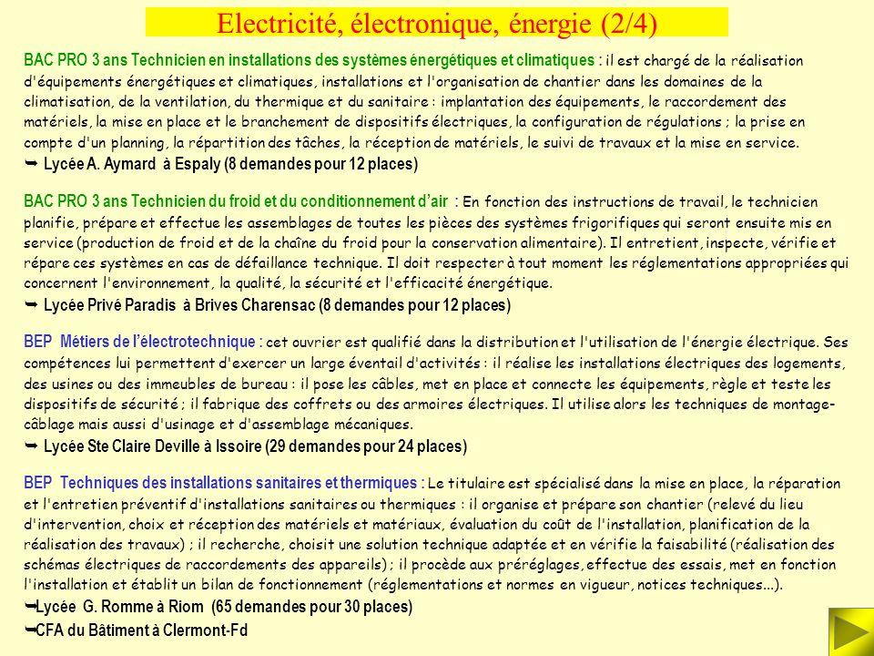 Electricité, électronique, énergie (2/4)