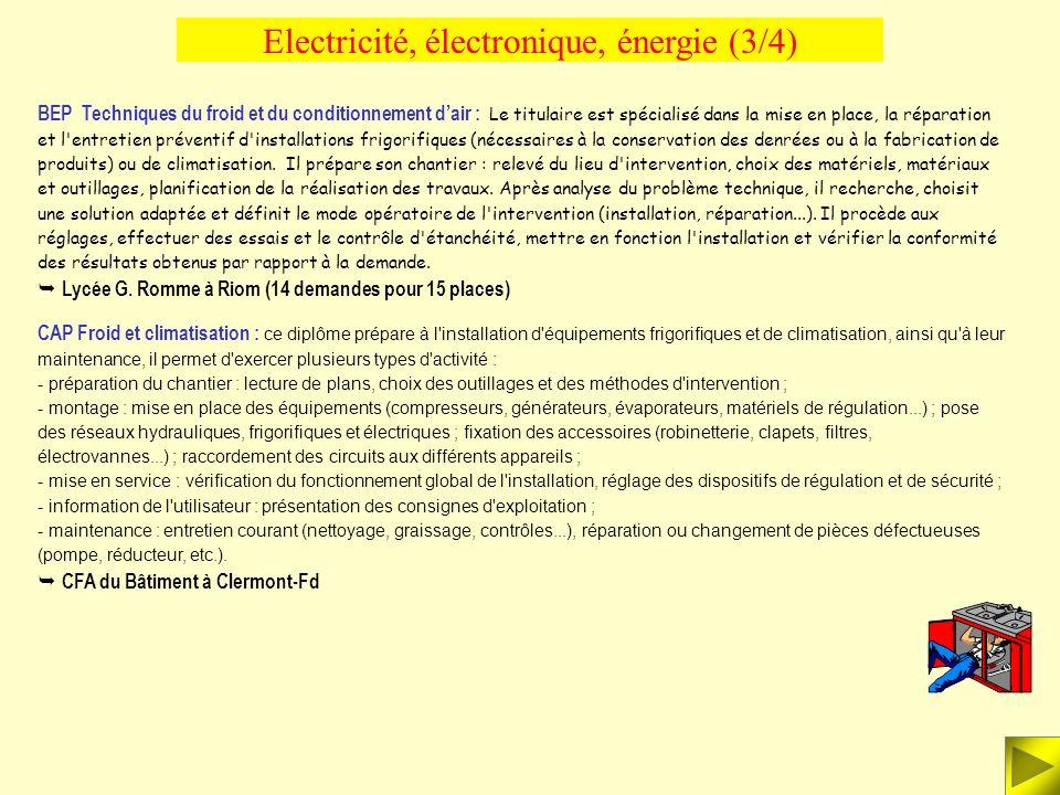 Electricité, électronique, énergie (3/4)