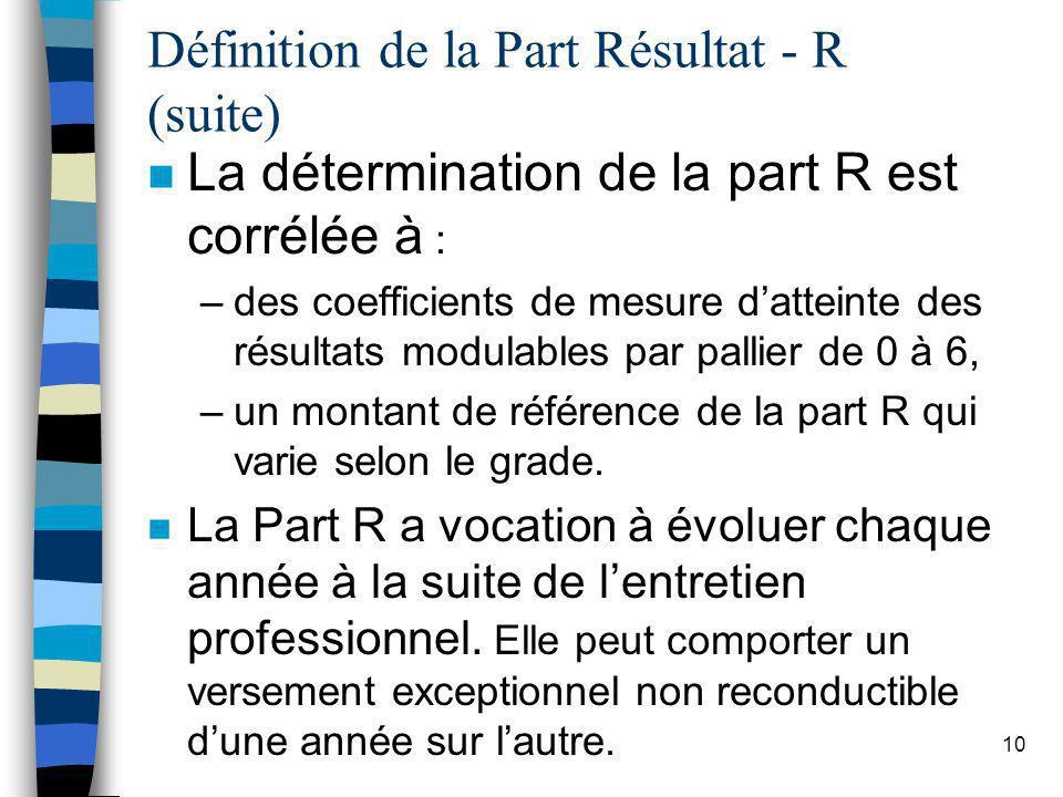 Définition de la Part Résultat - R (suite)