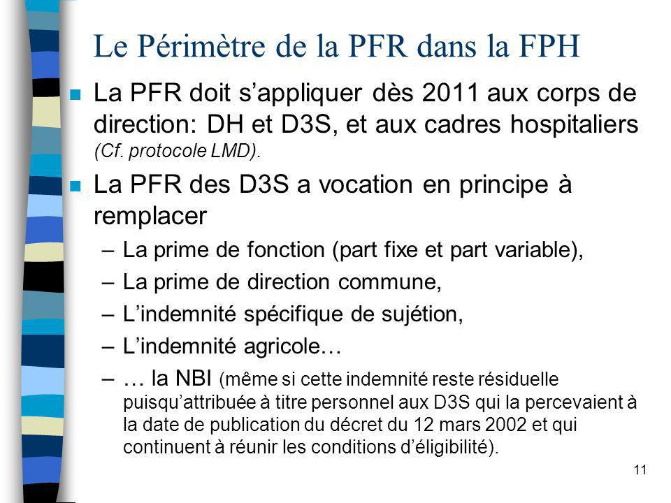 Le Périmètre de la PFR dans la FPH