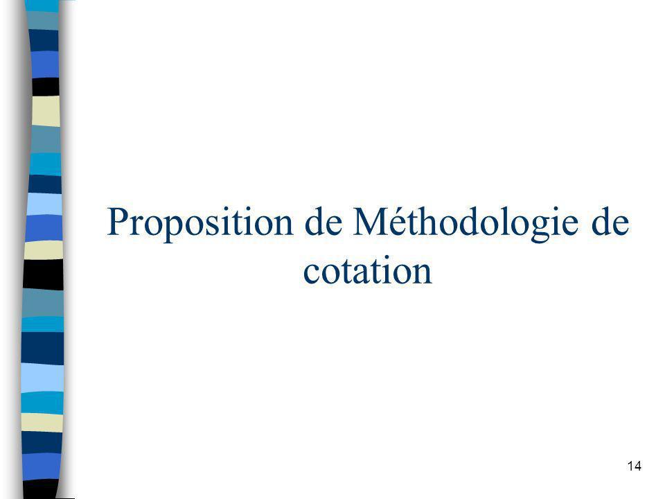 Proposition de Méthodologie de cotation