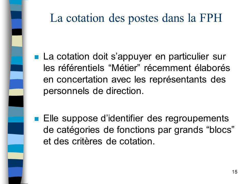 La cotation des postes dans la FPH