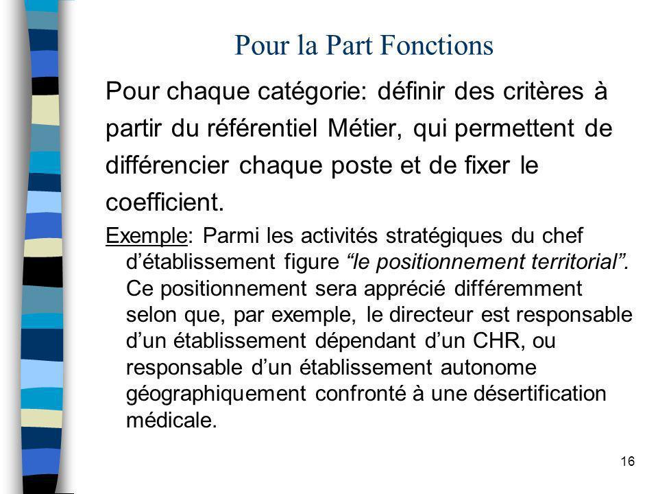 Pour la Part Fonctions Pour chaque catégorie: définir des critères à