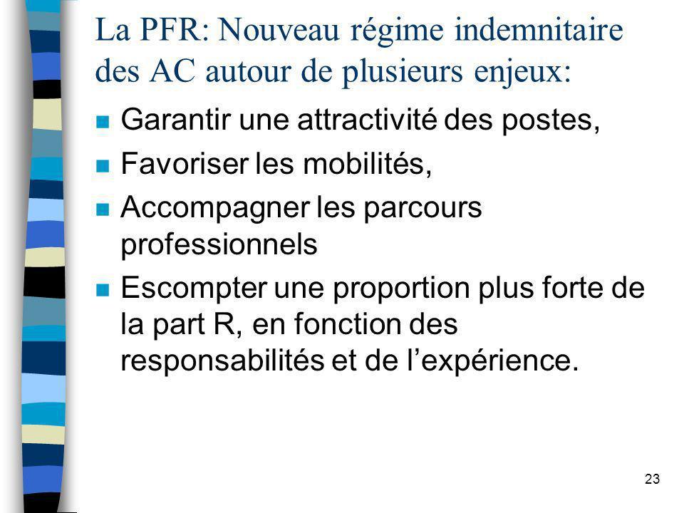 La PFR: Nouveau régime indemnitaire des AC autour de plusieurs enjeux: