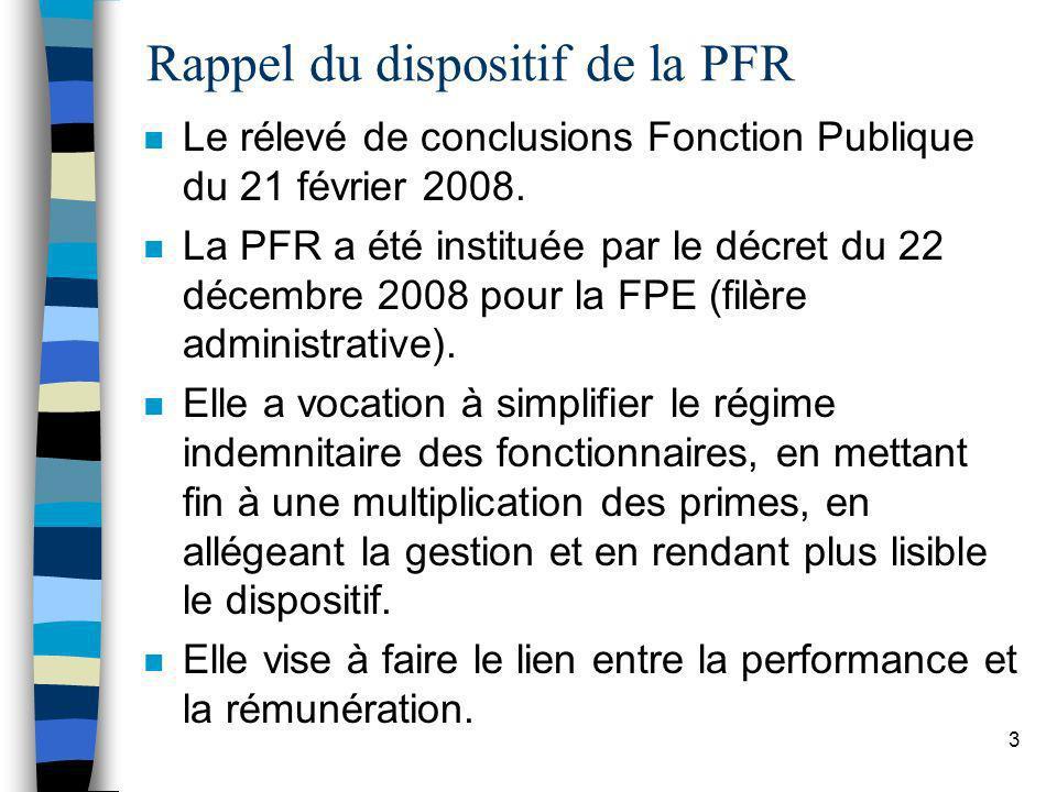 Rappel du dispositif de la PFR