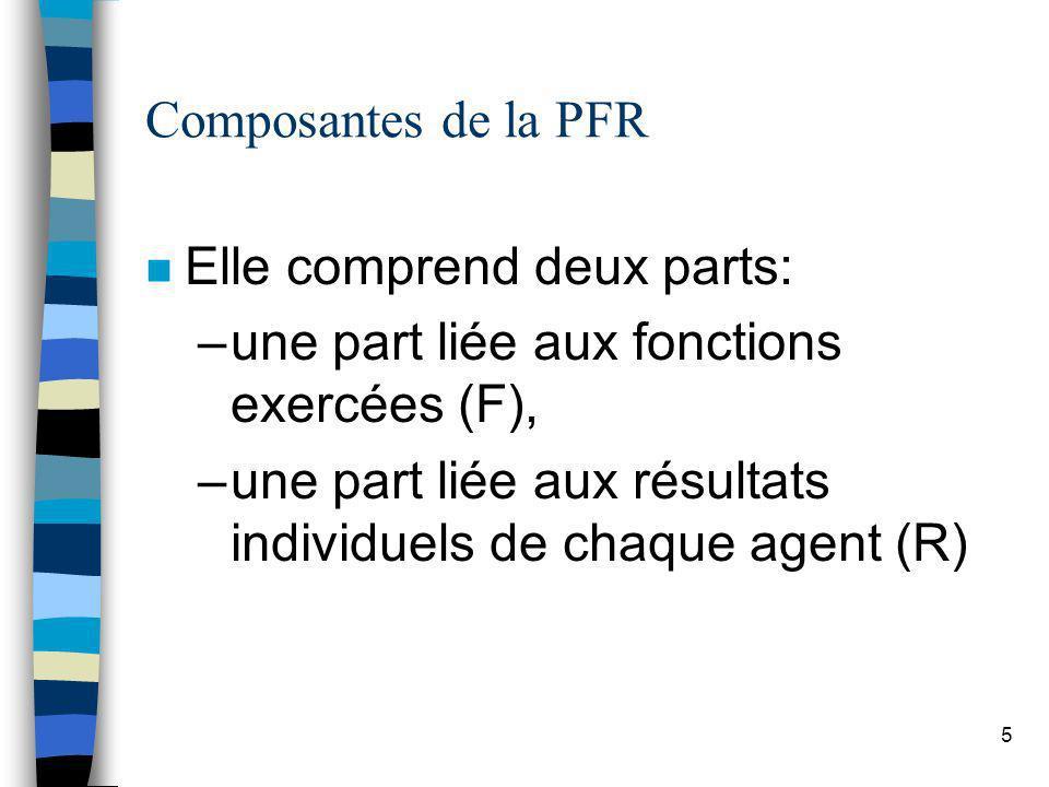 Composantes de la PFR Elle comprend deux parts: une part liée aux fonctions exercées (F),