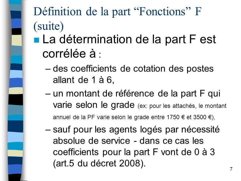 Définition de la part Fonctions F (suite)