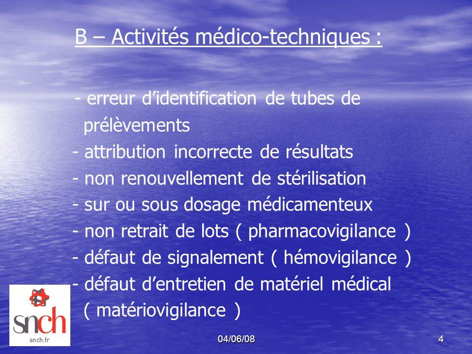 B – Activités médico-techniques :